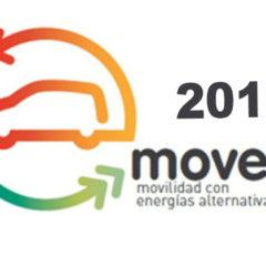 Plan Movea 2017 de incentivo a la adquisición de vehículos propulsados con energías alternativas
